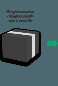 illustration explicative pour le renvoi d'un produit
