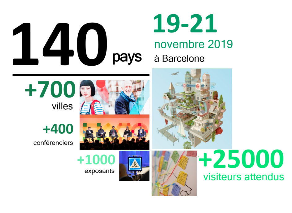 infographie Smart City Expo Barcelona 2019